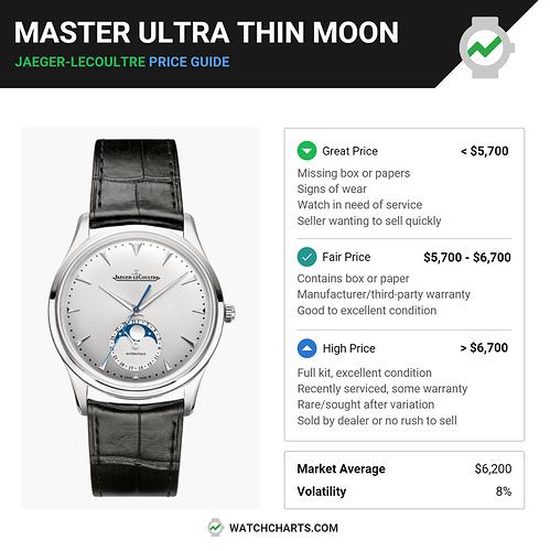 Master Ultra Thin Moon