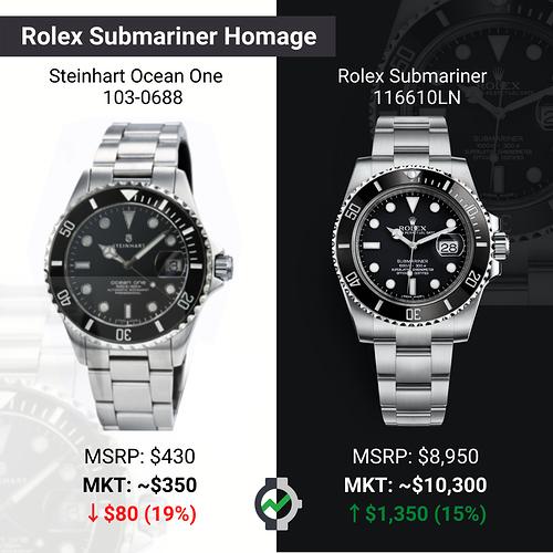 versus_price change (5)