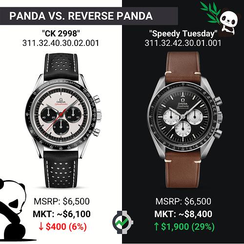 versus_price change (6)