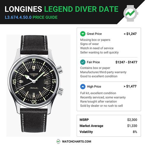 Longines Legend Diver Date