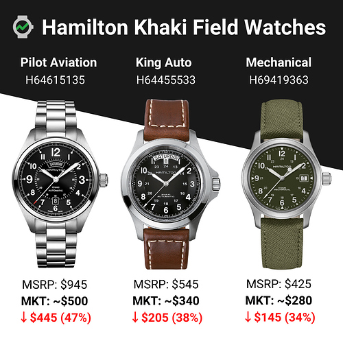 Hamilton Khaki Field Watches (1)