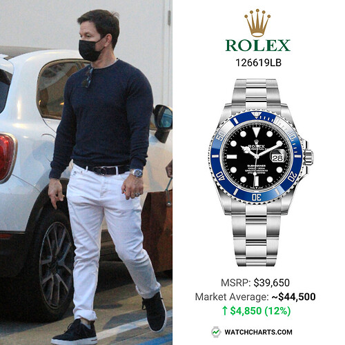 Mark Rolex